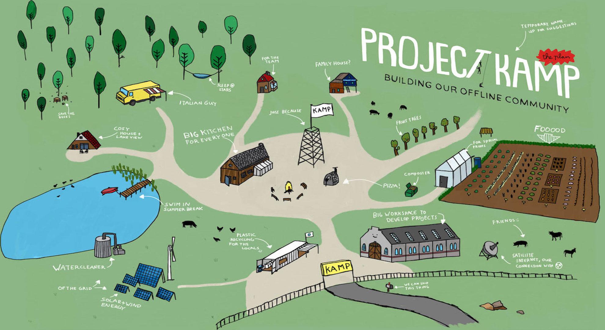 Project Kamp: Daha sürdürülebilir bir yaşam mümkün mü?
